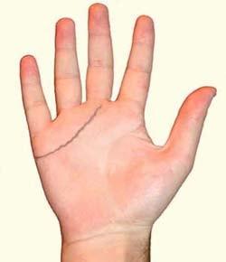 Душевная линия под средним пальцем