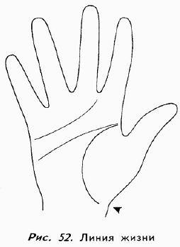 Рука надежного, выносливого человека