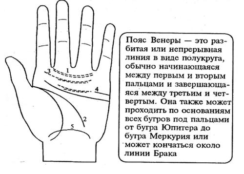 Расположение символики