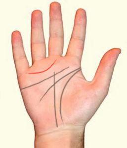 От мизинца к среднему пальцу