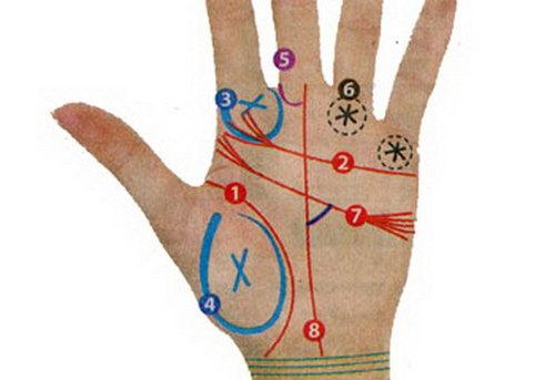 Как выглядит счастливая рука, хиромантия