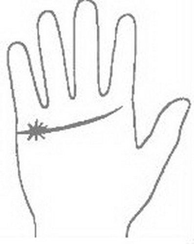 Символ на сердечной нити