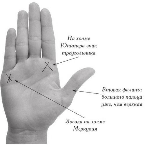 Значение символа на Меркурии