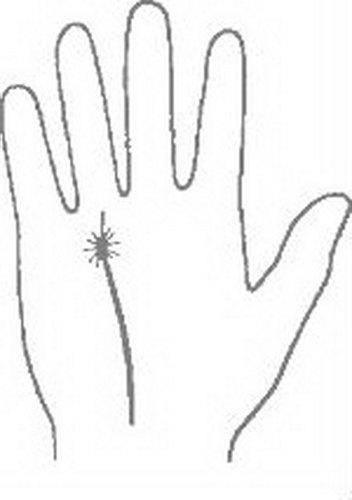 Символ на линии успеха